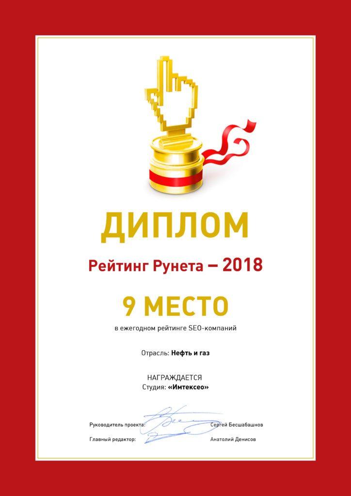 imtecseo-top10-rating-runeta-neft-gaz