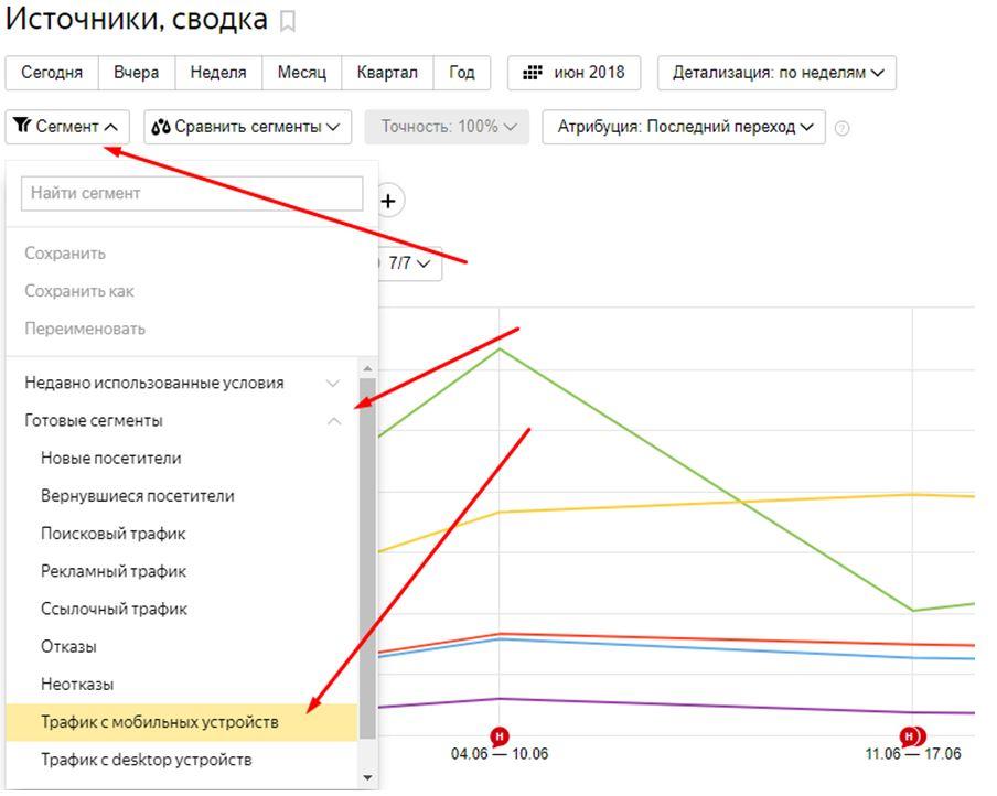 Источники сводка в Яндекс метрике