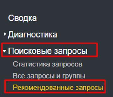 Поисковые запросы в Яндекс Вебмастер