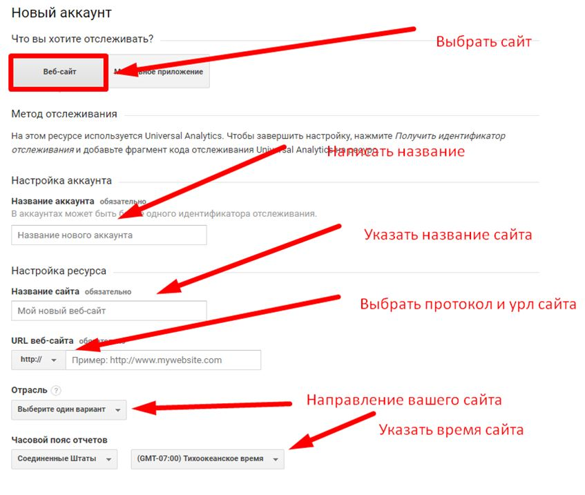 Создание счётчика Google Analytics