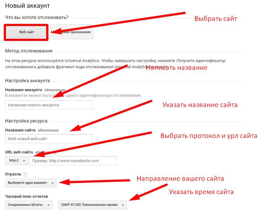 Создание счётчика Google Analytics