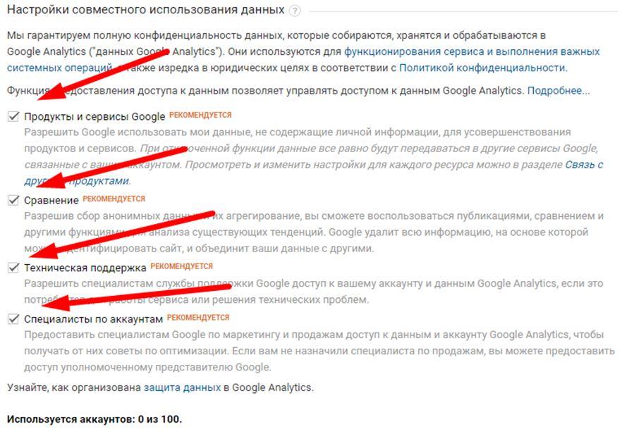 Настройка счётчика Google Analytics